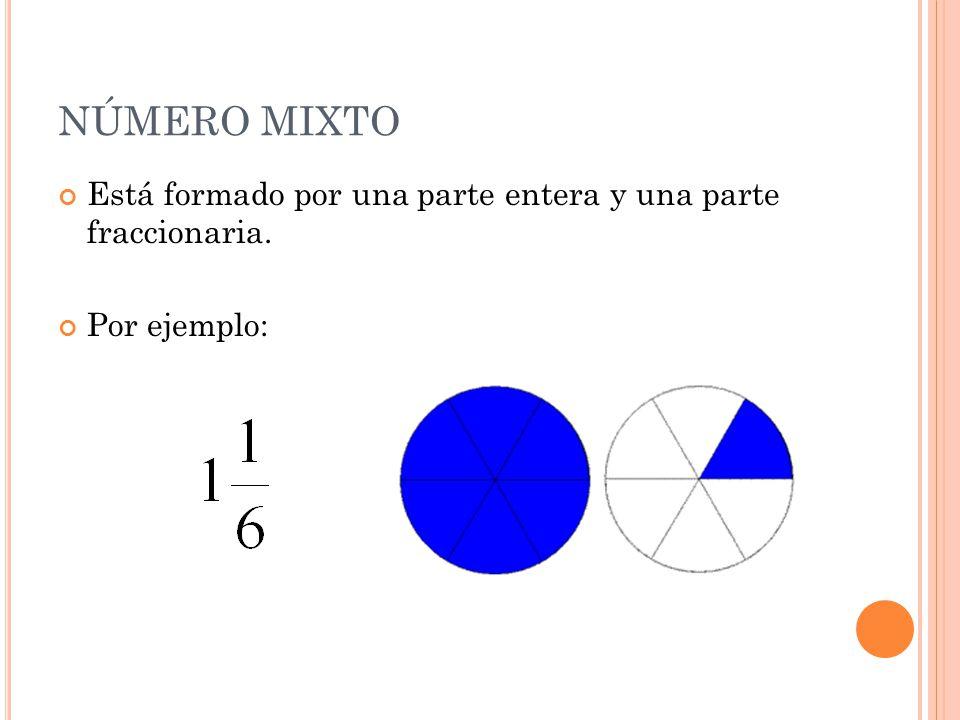 NÚMERO MIXTO Está formado por una parte entera y una parte fraccionaria. Por ejemplo: