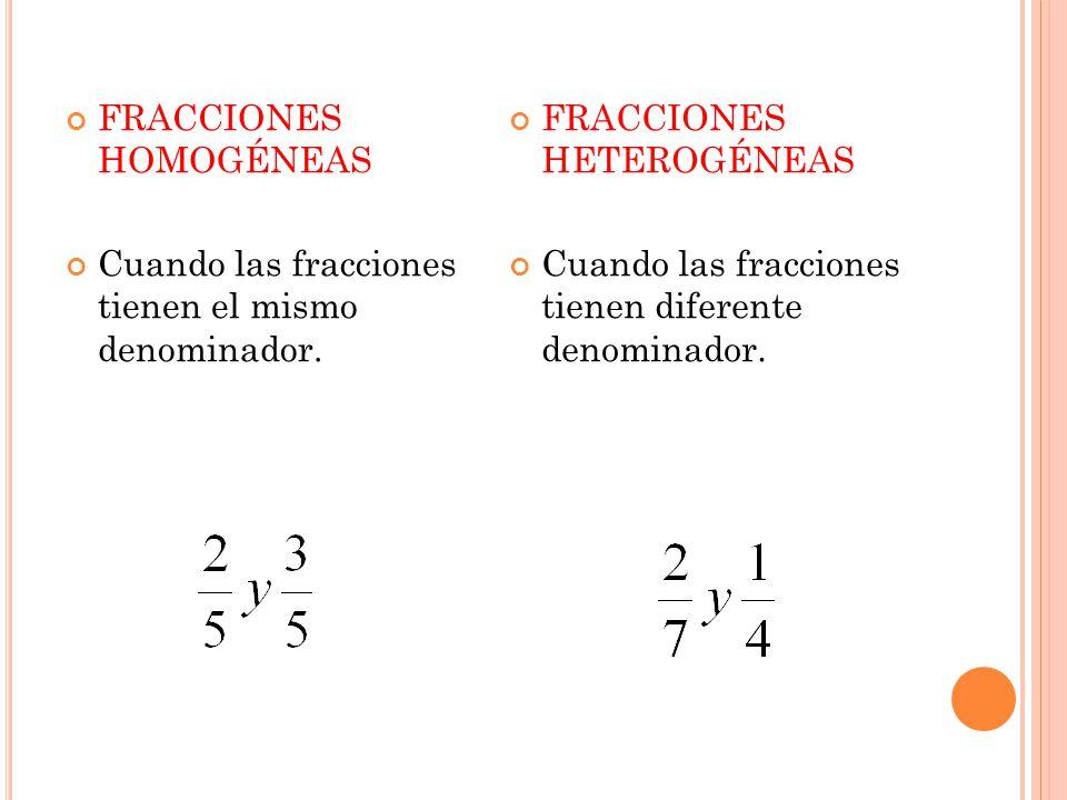 FRACCIONES HOMOGÉNEAS