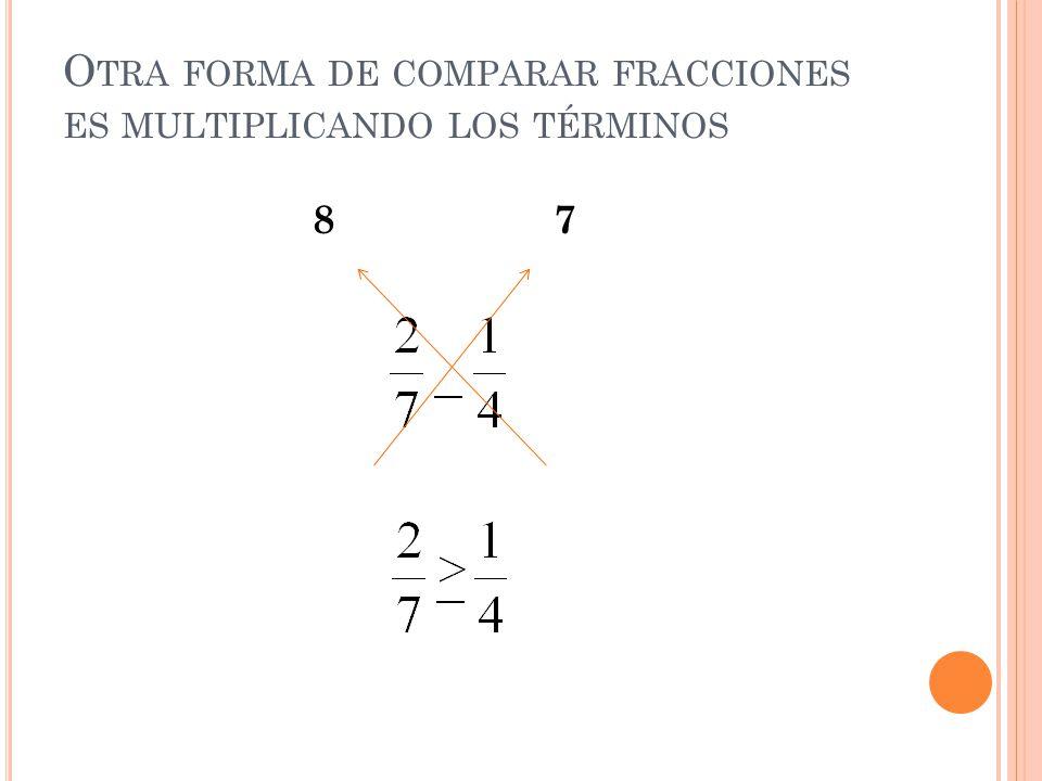 Otra forma de comparar fracciones es multiplicando los términos