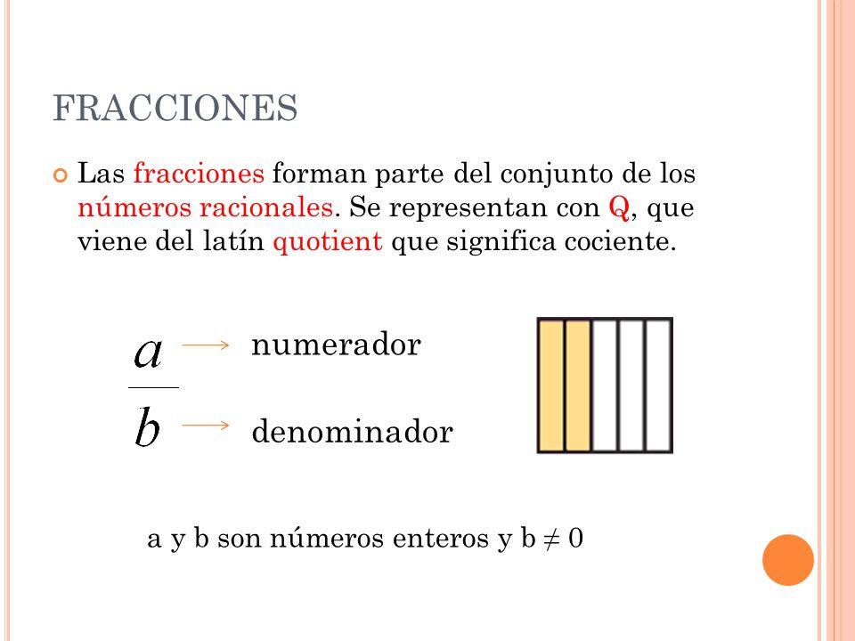 FRACCIONES numerador denominador
