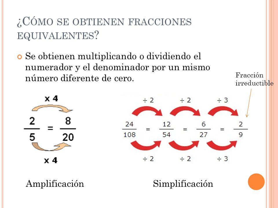 ¿Cómo se obtienen fracciones equivalentes