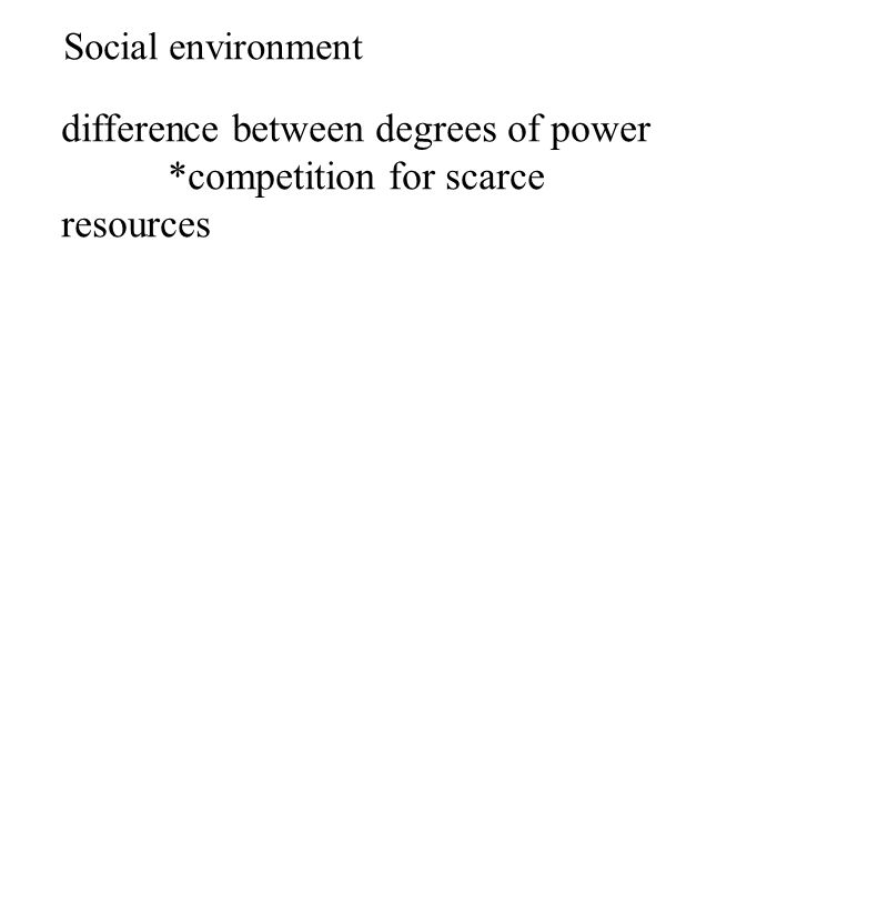 difference between degrees of power *competition for scarce resources