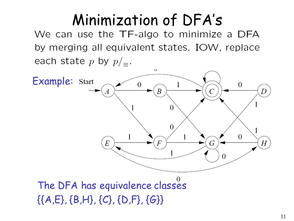 Minimization of DFA's Example: The DFA has equivalence classes
