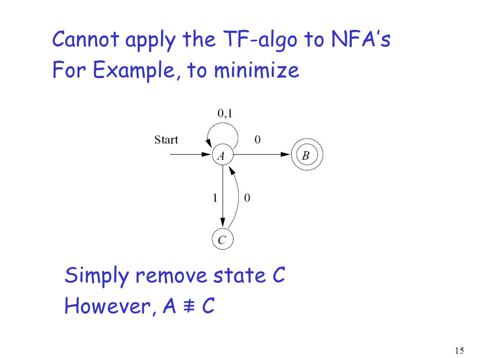 Cannot apply the TF-algo to NFA's