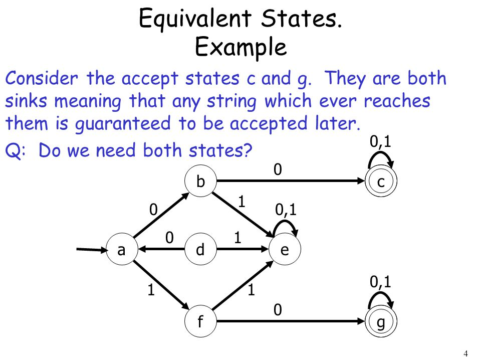 Equivalent States. Example