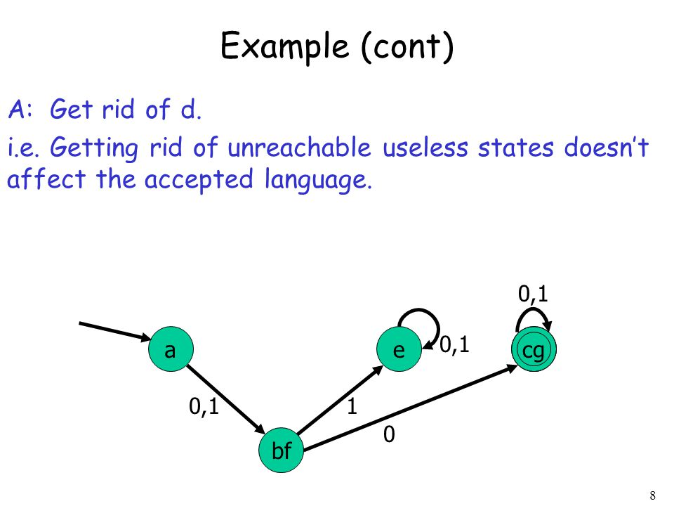 Example (cont) A: Get rid of d.