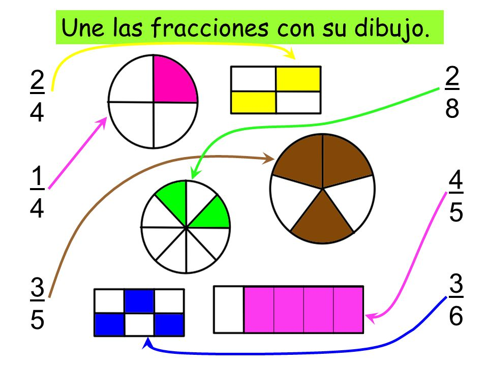 Une las fracciones con su dibujo.
