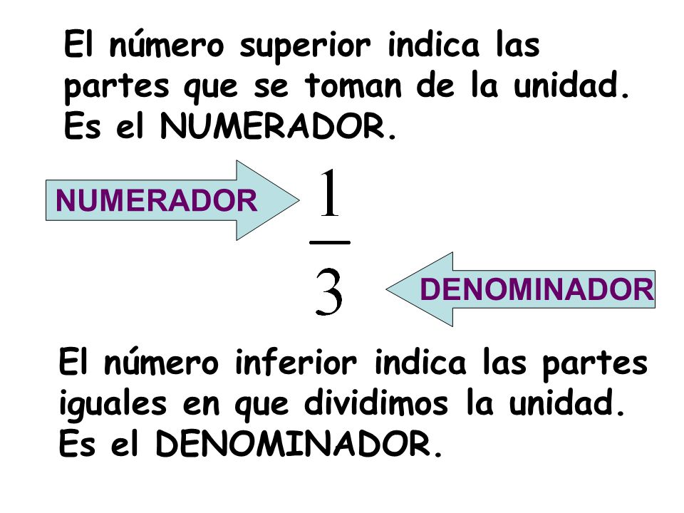 El número superior indica las partes que se toman de la unidad
