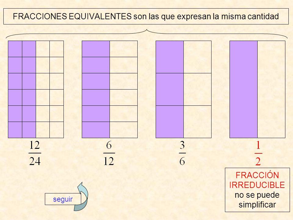 FRACCIONES EQUIVALENTES son las que expresan la misma cantidad