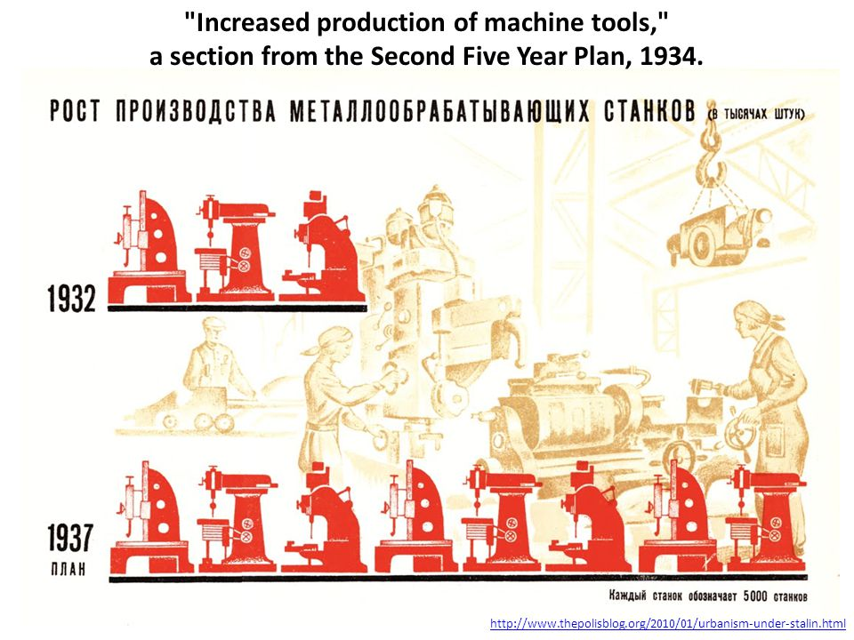 Increased production of machine tools,