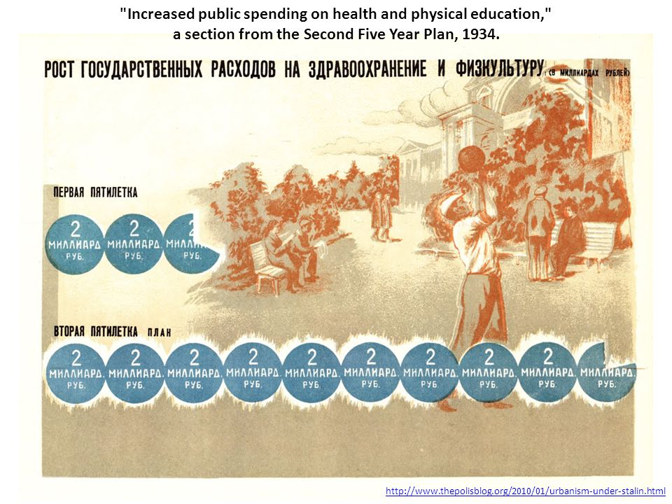 Increased public spending on health and physical education,