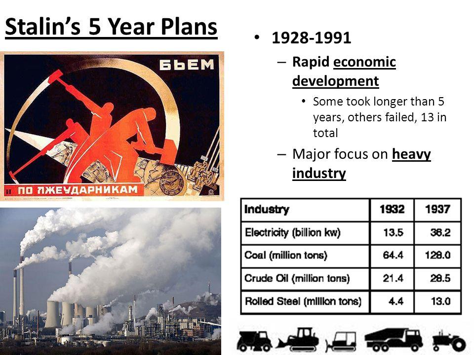Stalin's 5 Year Plans 1928-1991 Rapid economic development