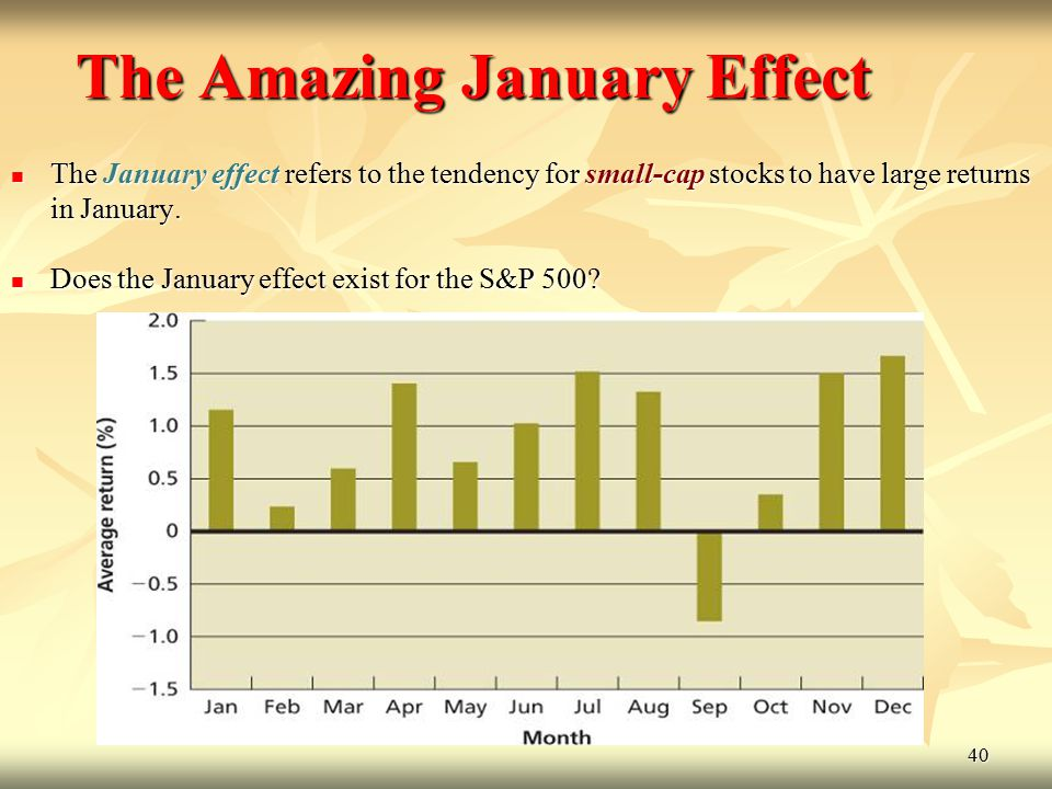 The Amazing January Effect
