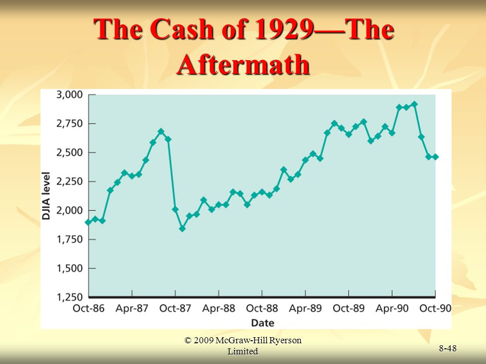 The Cash of 1929—The Aftermath