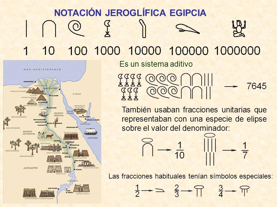 NOTACIÓN JEROGLÍFICA EGIPCIA