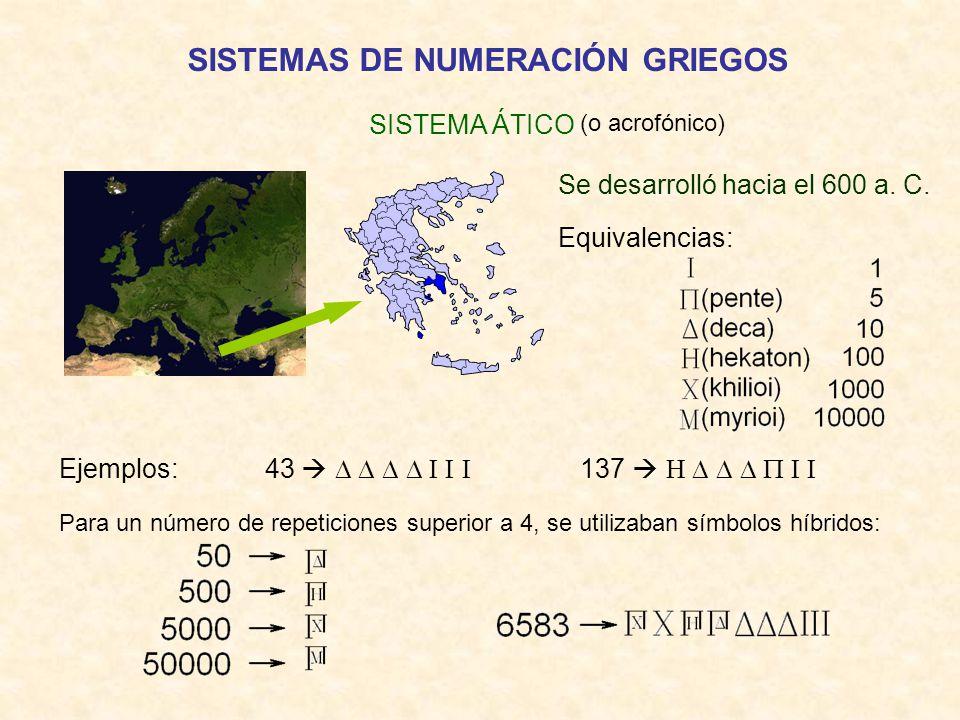 SISTEMAS DE NUMERACIÓN GRIEGOS