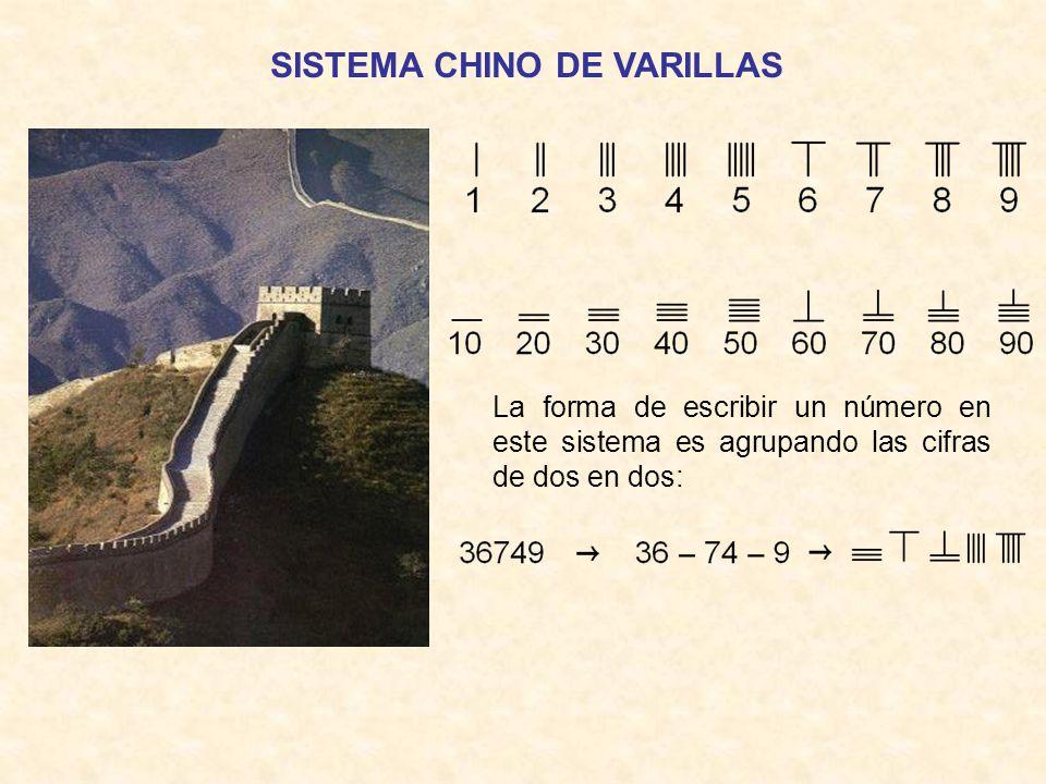 SISTEMA CHINO DE VARILLAS