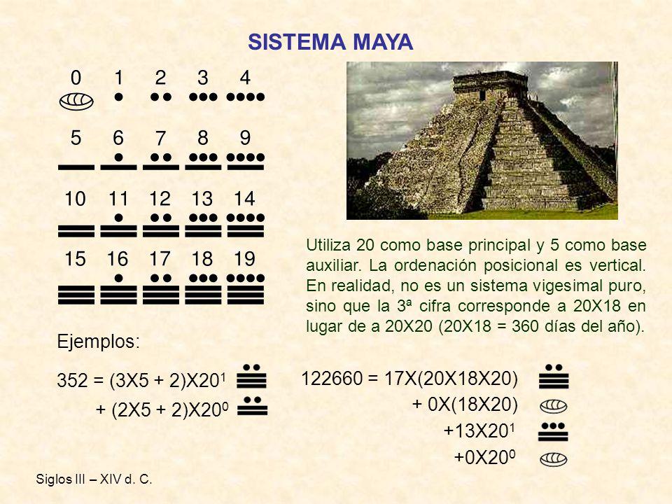 SISTEMA MAYA Ejemplos: 122660 = 17X(20X18X20) 352 = (3X5 + 2)X201
