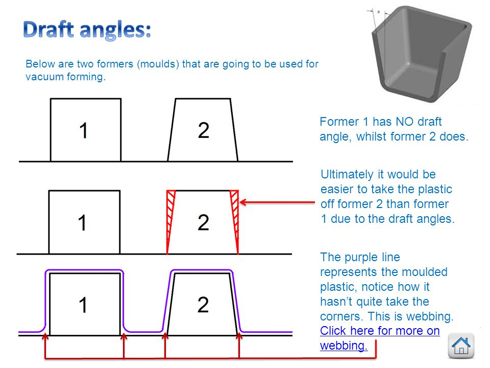 Draft angles: Former 1 has NO draft angle, whilst former 2 does.