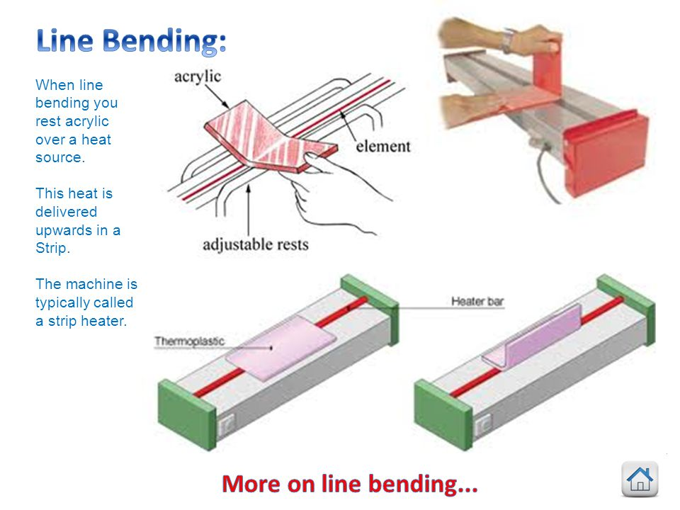 Line Bending: More on line bending...