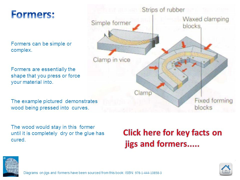 Formers: Click here for key facts on jigs and formers.....