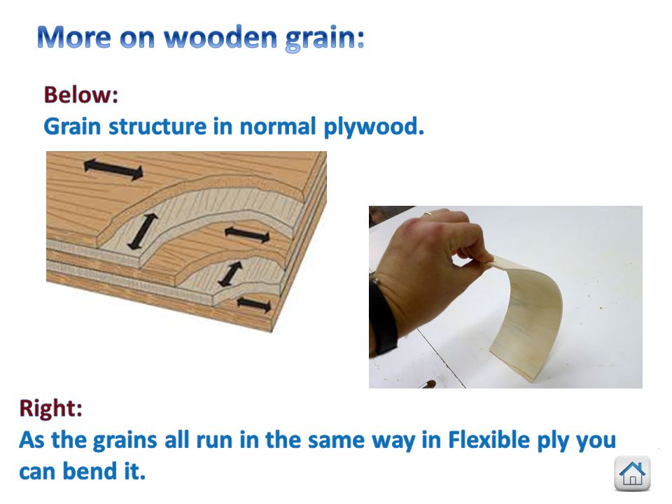 More on wooden grain: Below: Grain structure in normal plywood. Right: