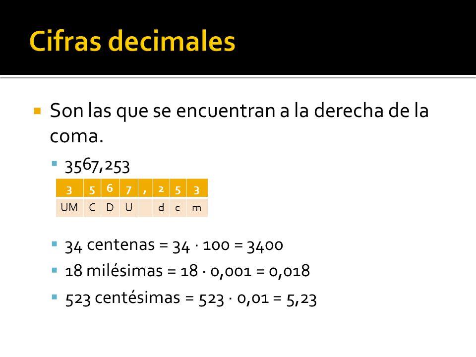 Cifras decimales Son las que se encuentran a la derecha de la coma.