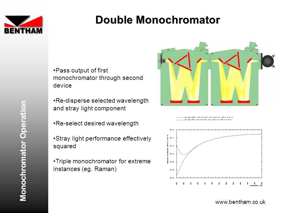 Double Monochromator Monochromator Operation