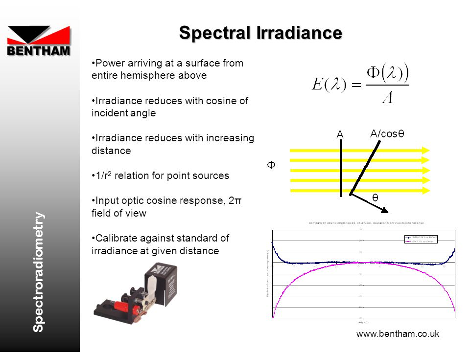 Spectral Irradiance Spectroradiometry