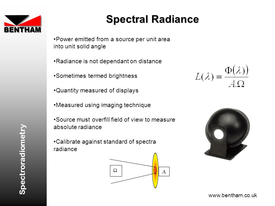 Spectral Radiance Spectroradiometry