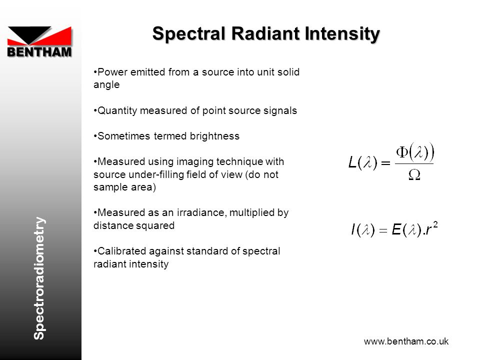 Spectral Radiant Intensity