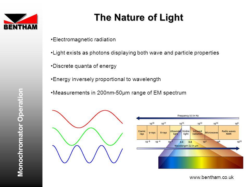 The Nature of Light Monochromator Operation Electromagnetic radiation