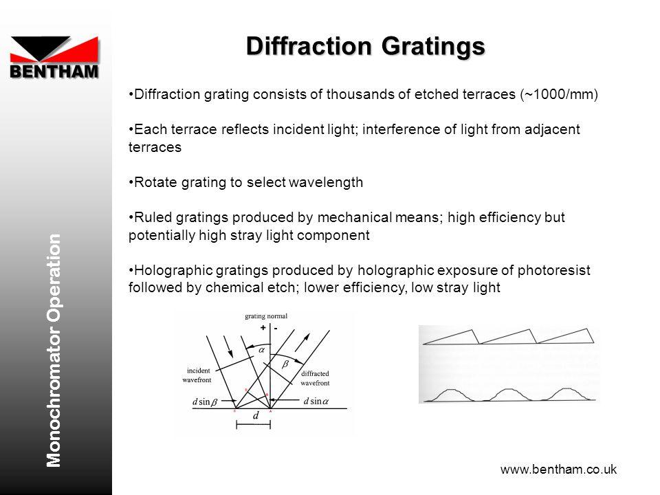Diffraction Gratings Monochromator Operation