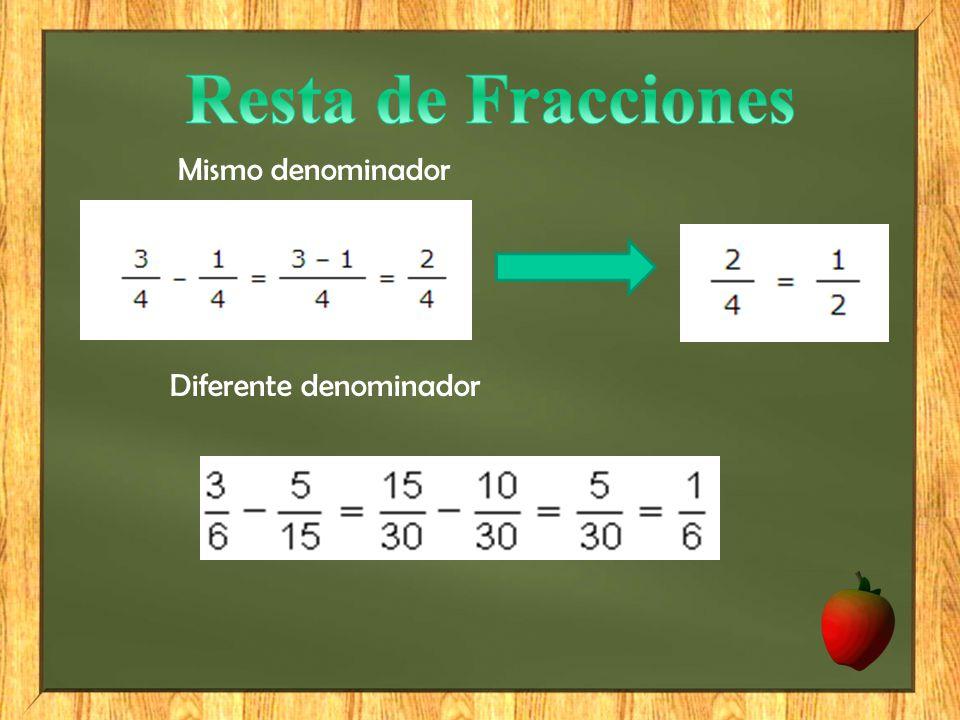 Resta de Fracciones Mismo denominador Diferente denominador
