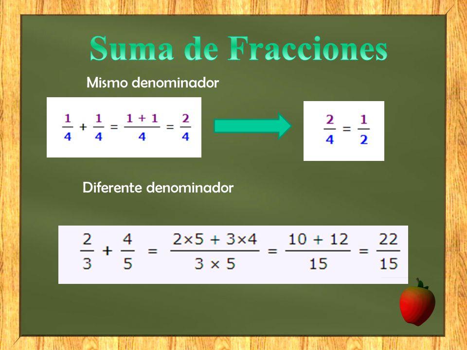 Suma de Fracciones Mismo denominador Diferente denominador