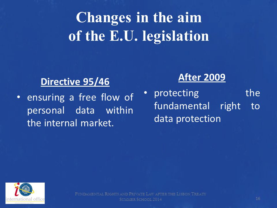 Changes in the aim of the E.U. legislation