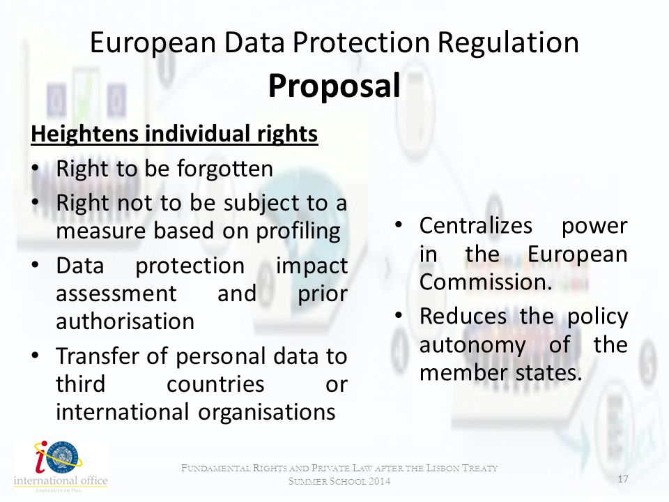 European Data Protection Regulation Proposal
