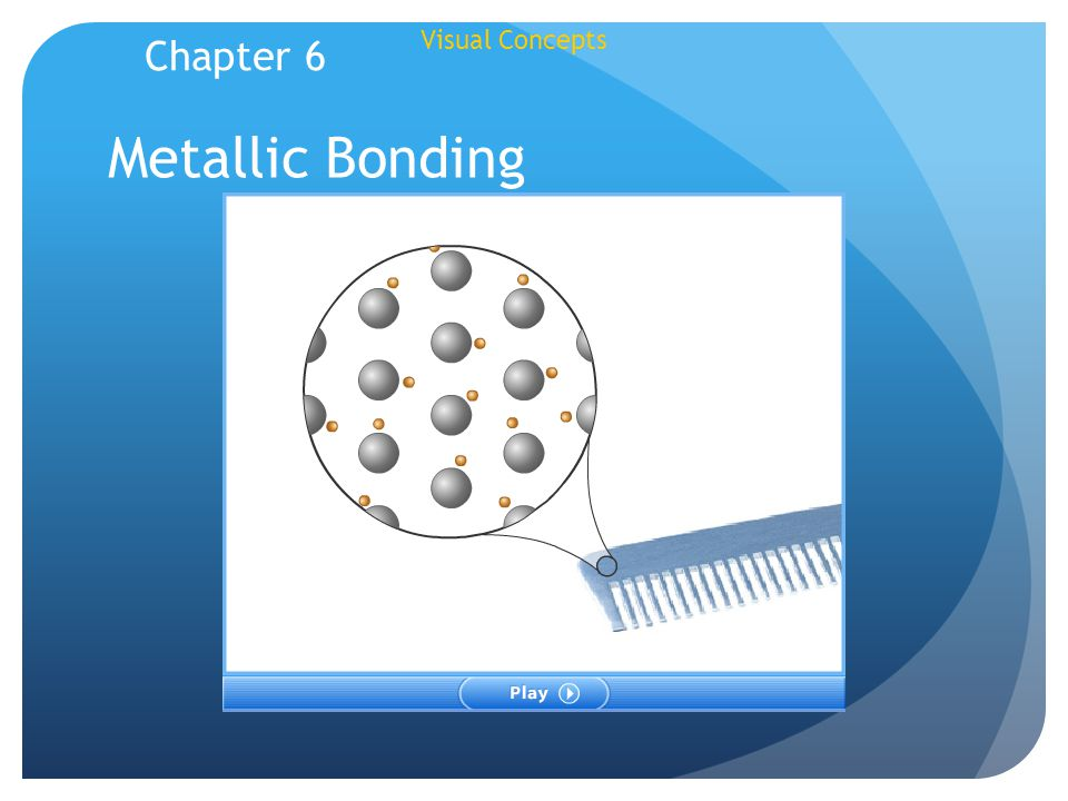 Visual Concepts Chapter 6 Metallic Bonding