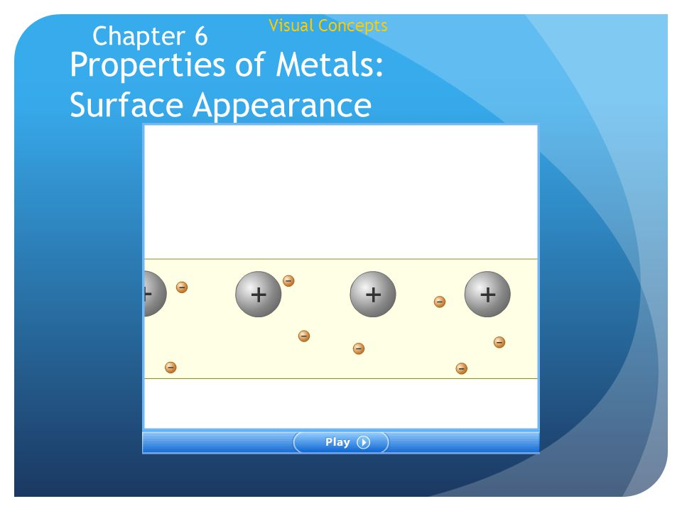 Properties of Metals: Surface Appearance