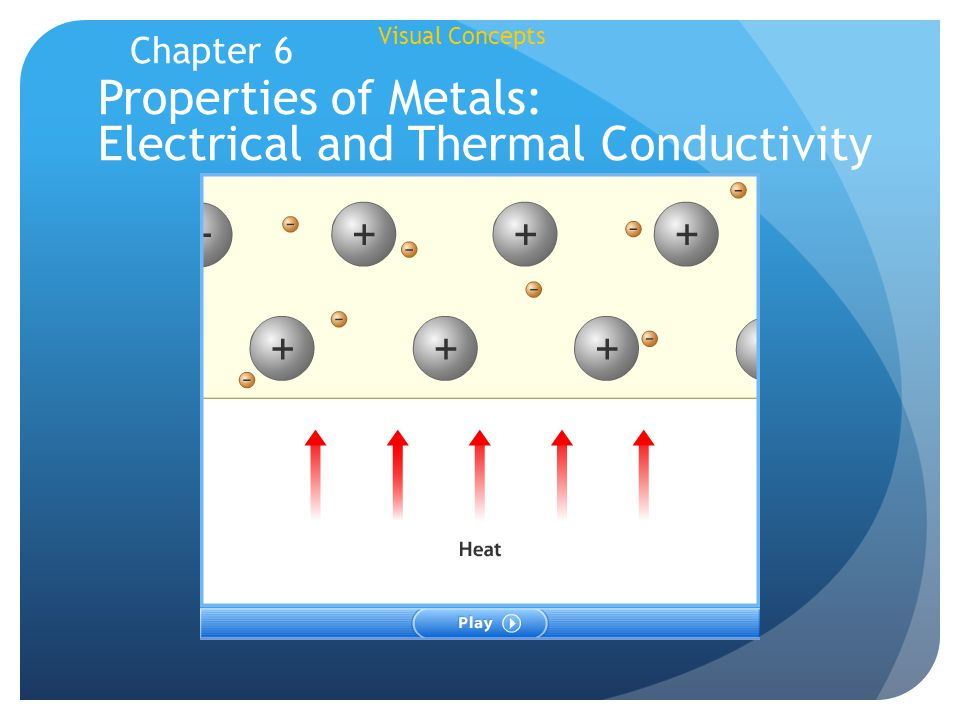 Properties of Metals: Electrical and Thermal Conductivity