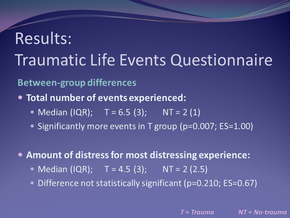 Results: Traumatic Life Events Questionnaire