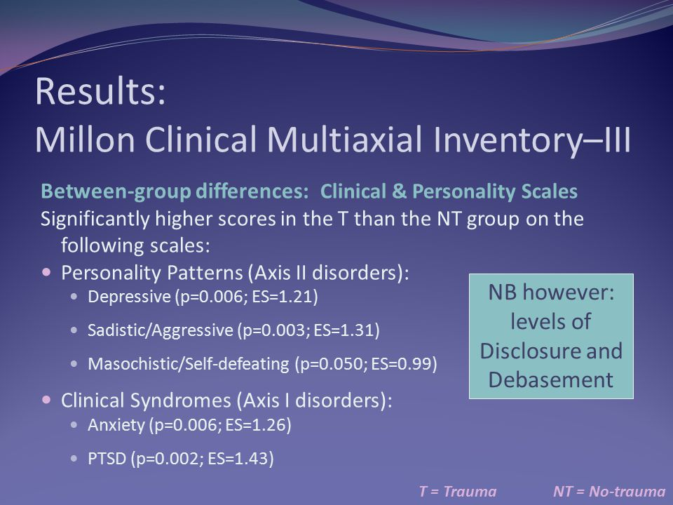 Results: Millon Clinical Multiaxial Inventory–III
