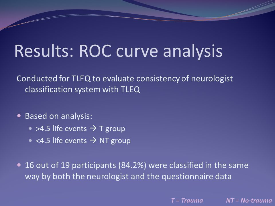 Results: ROC curve analysis