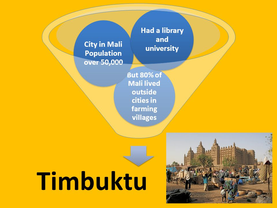 Timbuktu Had a library and university