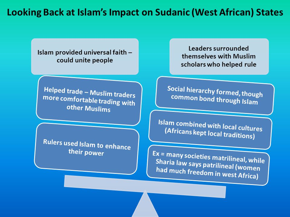 Looking Back at Islam's Impact on Sudanic (West African) States