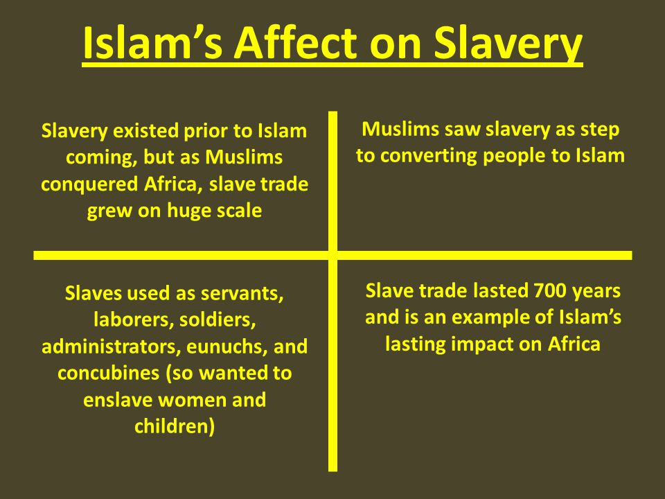 Islam's Affect on Slavery