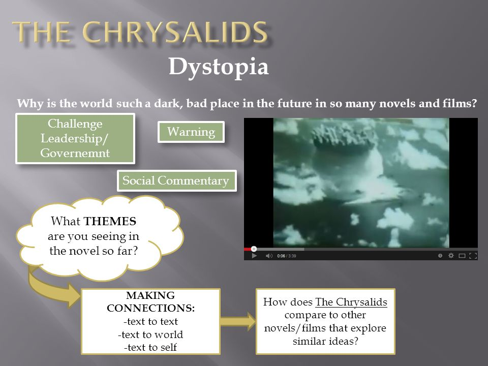 The Chrysalids Dystopia