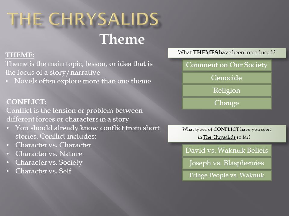 chrysalids essay religion The chrysalids-summary essays: over 180,000 the chrysalids-summary essays, the chrysalids-summary term papers, the chrysalids-summary research paper, book reports 184 990 essays, term and research papers available for unlimited access.