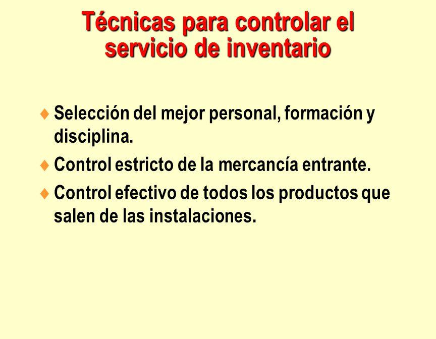 Técnicas para controlar el servicio de inventario
