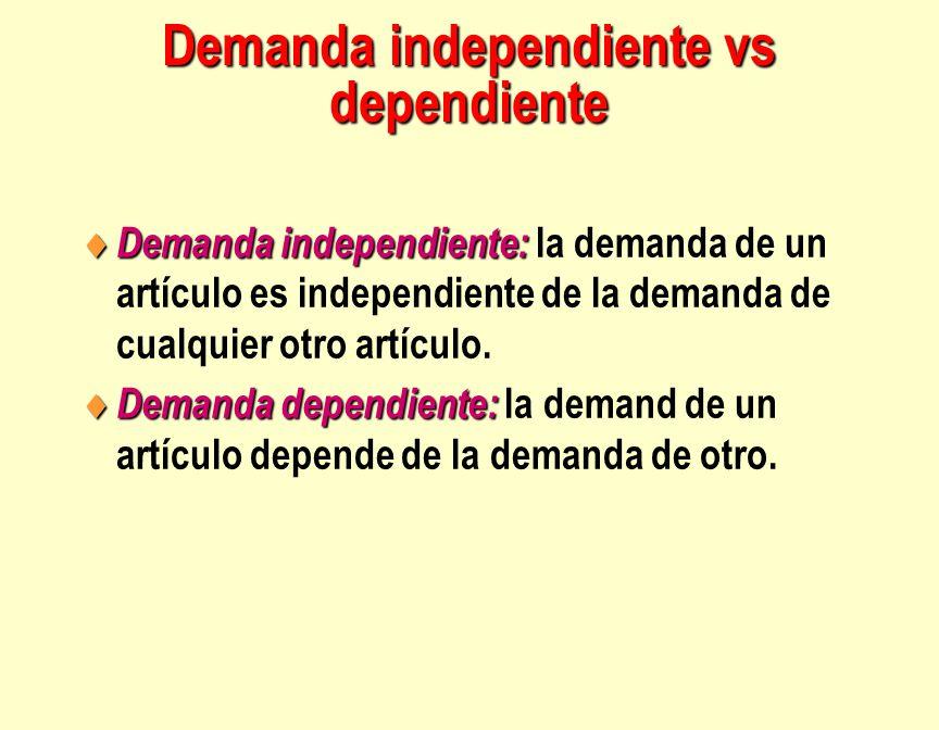 Demanda independiente vs dependiente